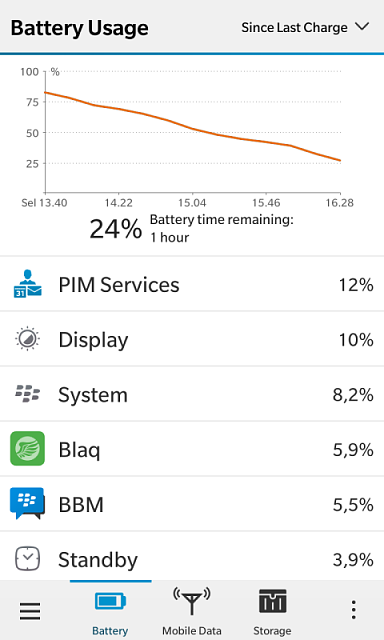 System on adrenaline. Battery down from full to 20% under 8 hours.-img_20150623_163132.png