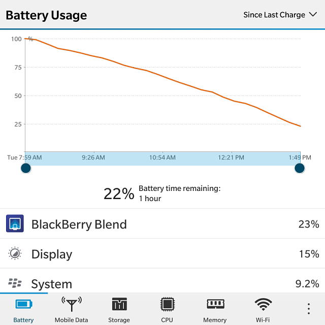 Battery draining in less than a day-img_20150623_135108.png