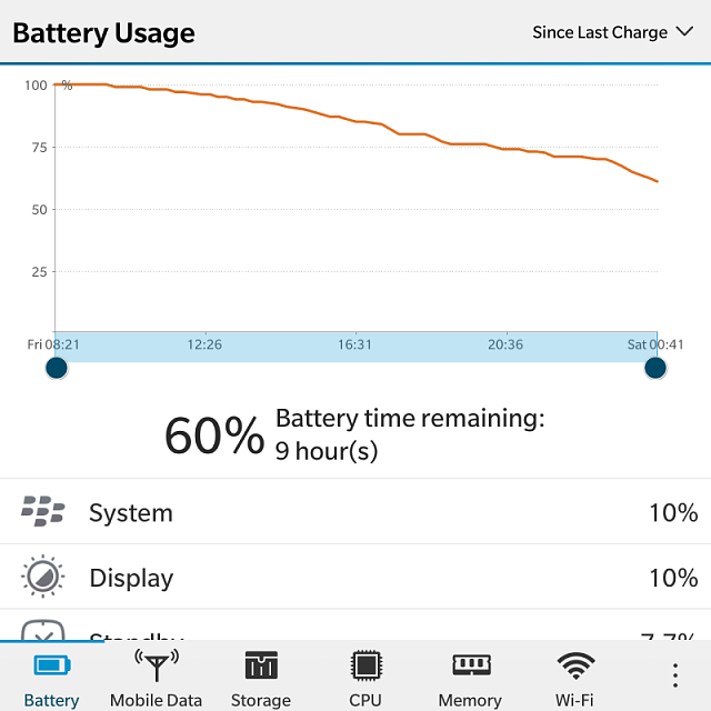Has your OS10.3.2.2639 battery life improved?-img_20150919_004356.png