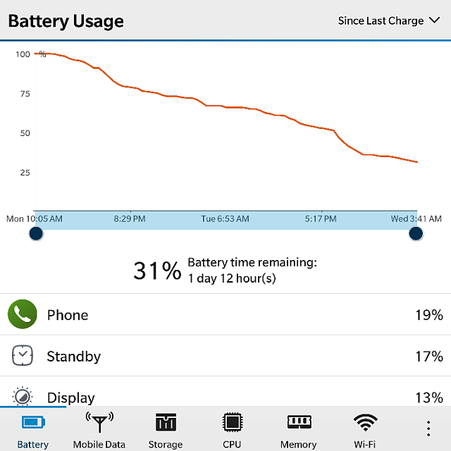 Battery monitor and it's expectations on Passport-batt.png