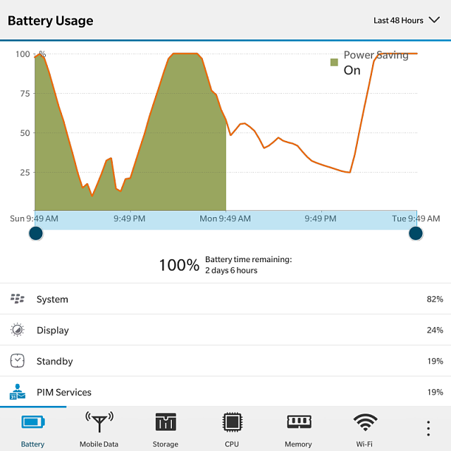 Battery drains quicker after update?-img_20151006_095405.png