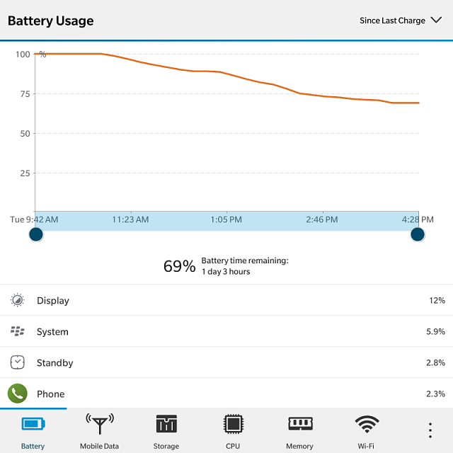 Battery drains quicker after update?-img_20151006_163027.png