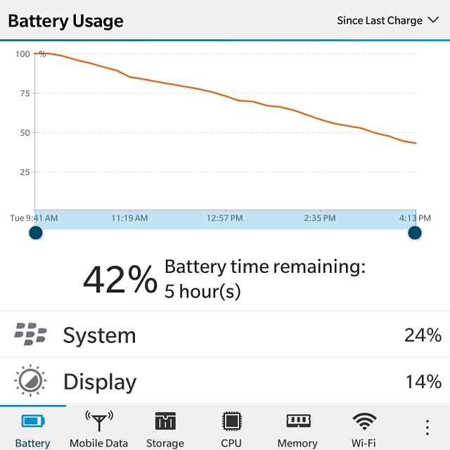 Battery drains quicker after update?-img_20151006_161729.png