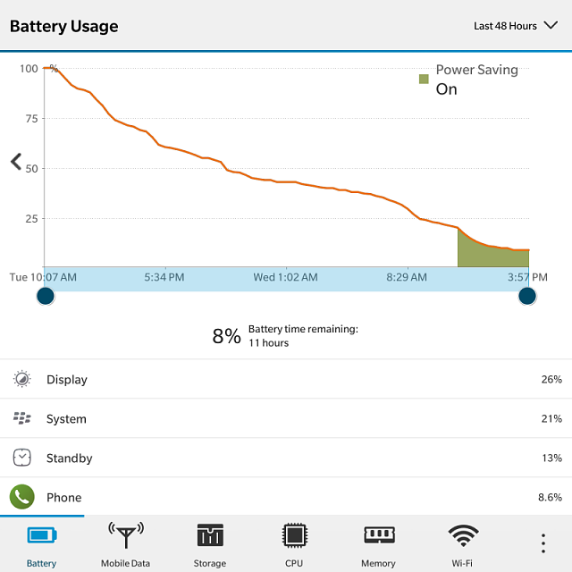 Battery drains quicker after update?-img_20151007_160244.png