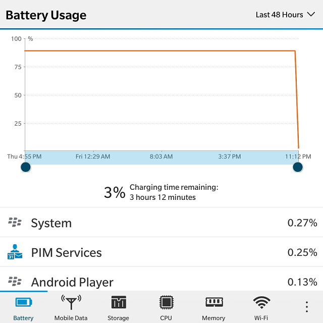 Bizarre Battery Issue on SE Passport-img_20151009_231411.png