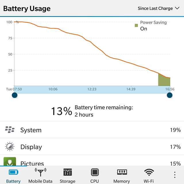 Is this battery usage normal?-img_20151027_165727.png