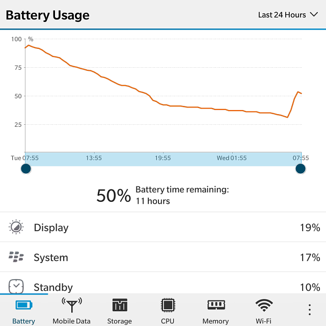 Is this battery usage normal?-img_20151028_080030.png