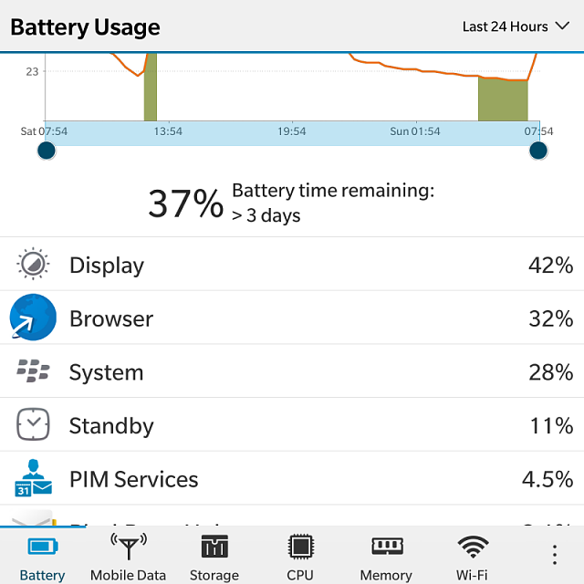 Battery exhausting and phone heating-img_20151115_075647.png