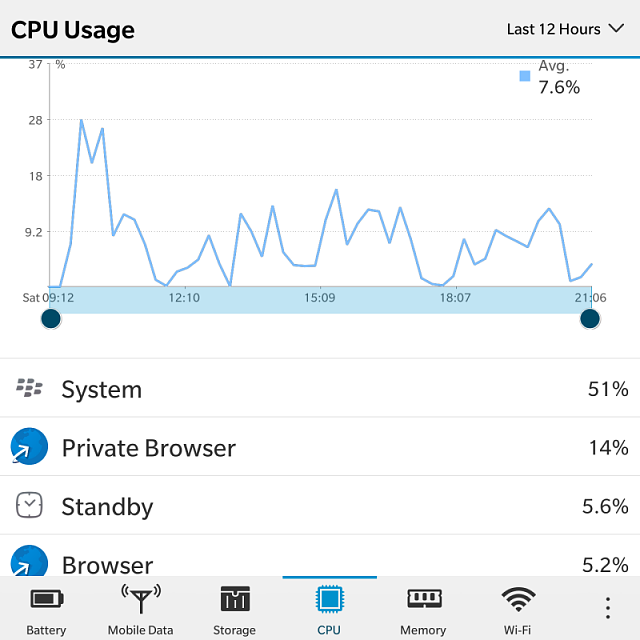 Poor Battery Life-img_20151121_210756.png