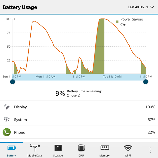 Poor Battery Life-img_20151124_231434.png