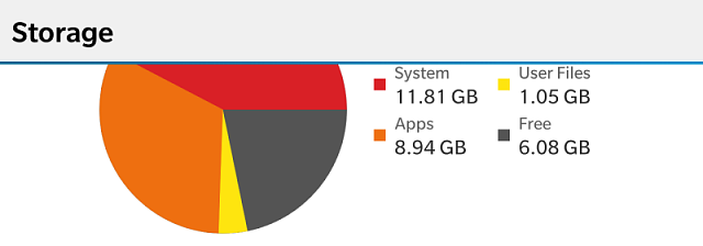 System 11.9 GB misery...-img_20151128_110241_edit.png