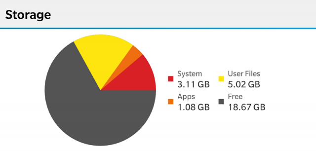 System 11.9 GB misery...-img_20151207_192049_edit.png