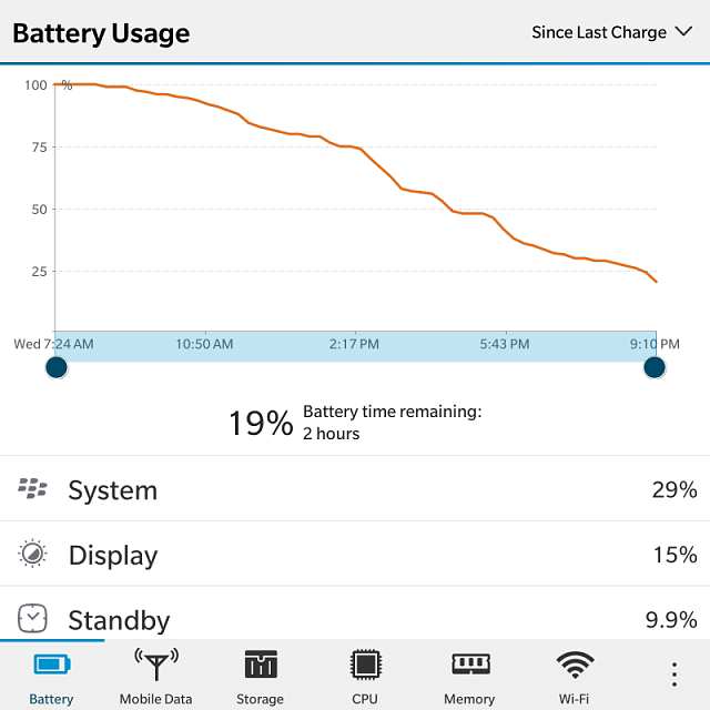 Battery experiment on Passport-img_20151209_211257.png