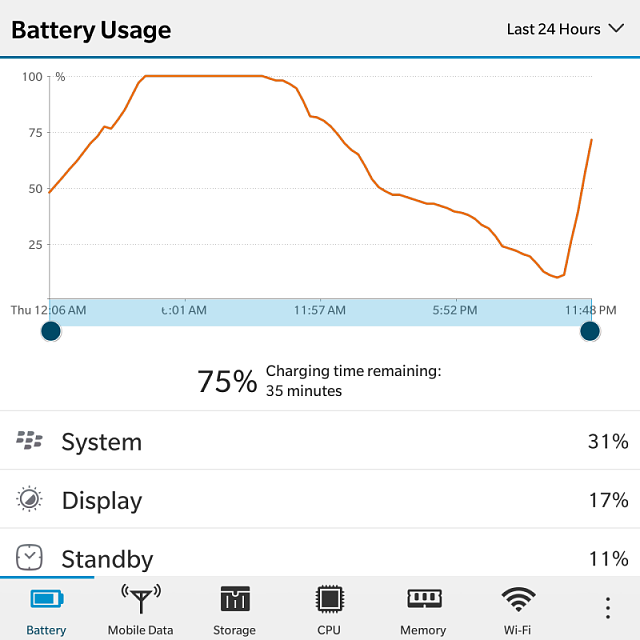 Battery experiment on Passport-img_20151210_235008.png