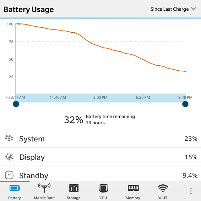 Battery experiment on Passport-img_20151211_215209.png