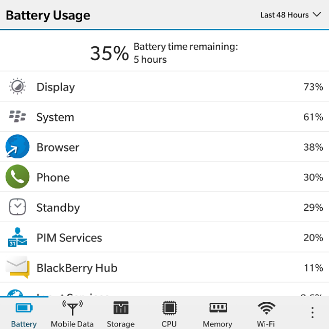 Should I change my PP battery now?-img_20160320_085332.png