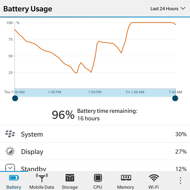 Should I change my PP battery now?-img_20160325_070302.png