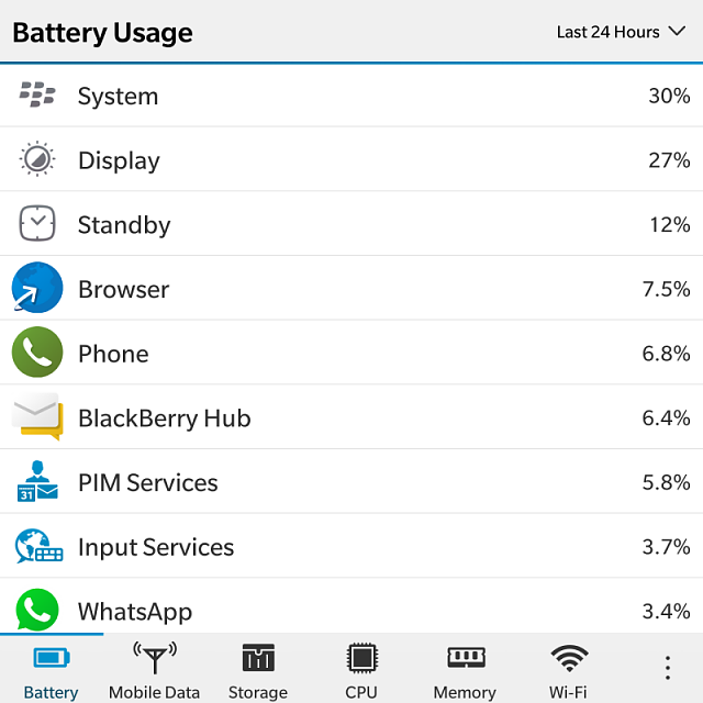 Should I change my PP battery now?-img_20160325_070307.png