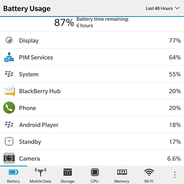 Recent HUGE Battery drain, seems to be Pim Services going in and out in the viewer I see it popping -img_20160327_153949.png