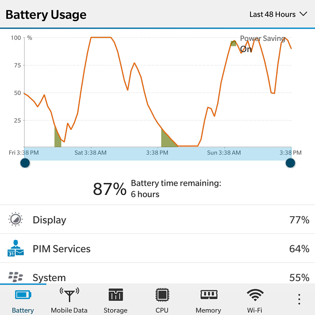 Recent HUGE Battery drain, seems to be Pim Services going in and out in the viewer I see it popping -img_20160327_154004.png