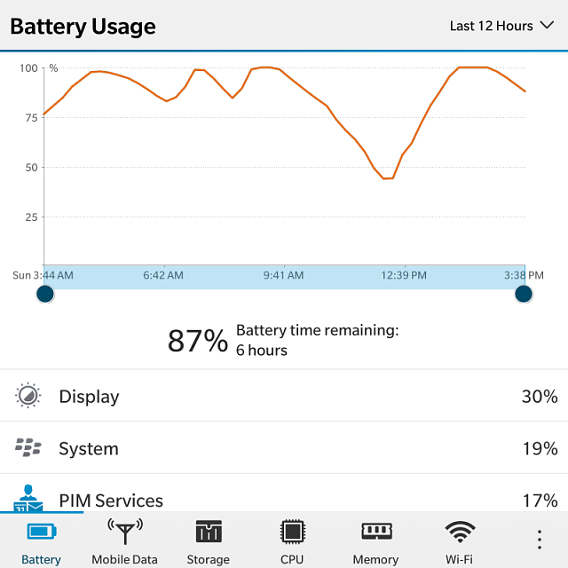 Recent HUGE Battery drain, seems to be Pim Services going in and out in the viewer I see it popping -img_20160327_154027.png
