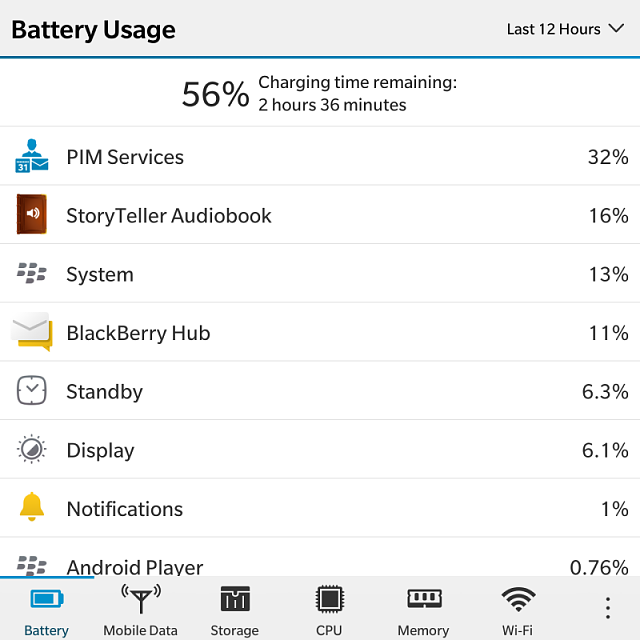 Recent HUGE Battery drain, seems to be Pim Services going in and out in the viewer I see it popping -img_20160328_175958.png