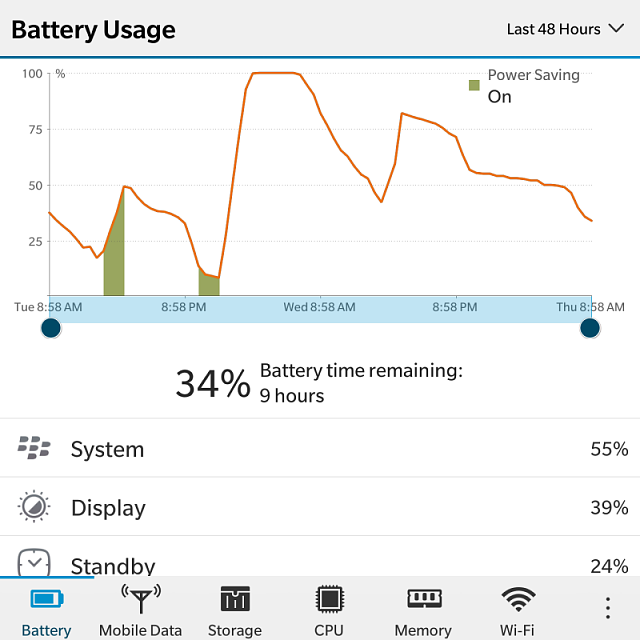 Should I change my PP battery now?-img_20160331_090027.png