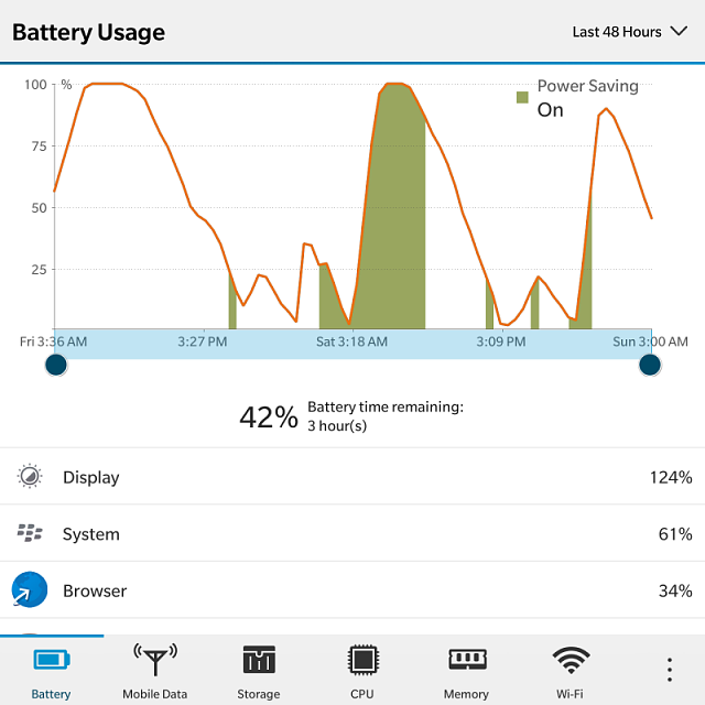 Battery Life BlackBerry Passport & SE-img_20160501_030418.png