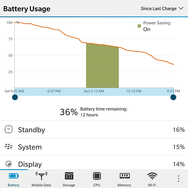 Battery Life BlackBerry Passport & SE-img_20160501_212709.png