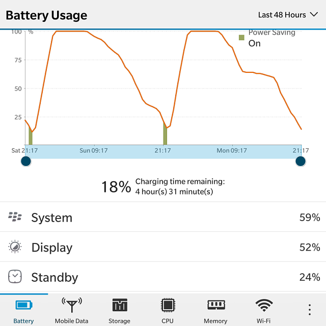 Battery Life BlackBerry Passport & SE-img_20160502_211934.png
