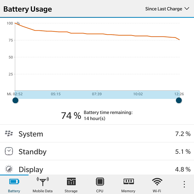 "The ""awesome"" battery life?-img_20160511_123040.png"