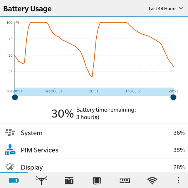 Battery Life BlackBerry Passport & SE-img_20160519_205307.png