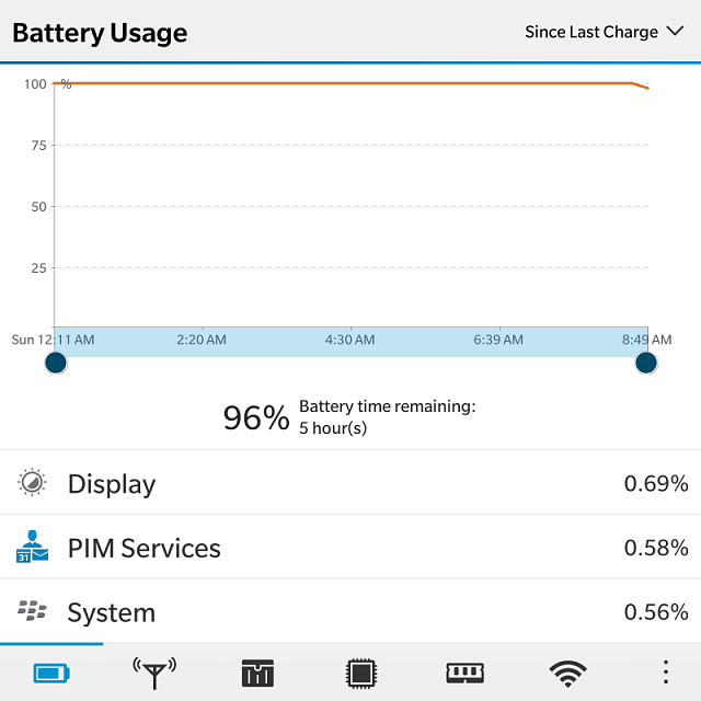 Blackberry Passport Battery issues?-img_20161023_085159.png