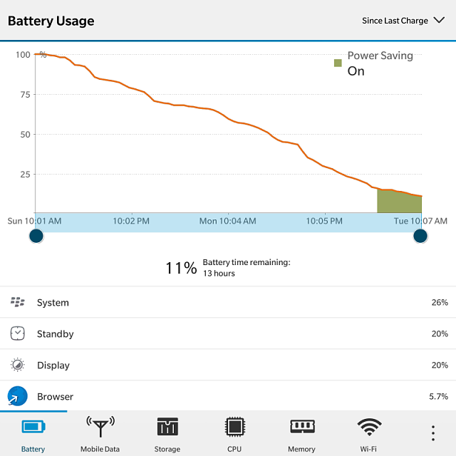 The battery on SE worse than the OG? Is that True?-img_20161115_101042.png