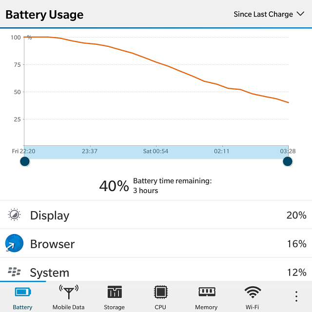 The battery on SE worse than the OG? Is that True?-img_20161119_033003.png