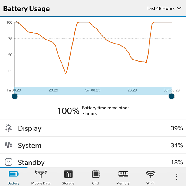 How much is your BlackBerry Passport battery life? Let's compare..-img_20161218_083337.png