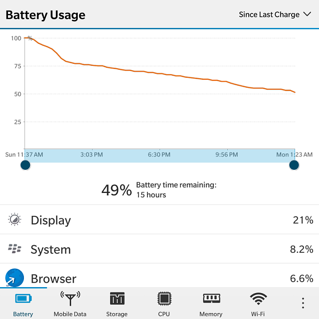 How much is your BlackBerry Passport battery life? Let's compare..-img_20161219_012735.png