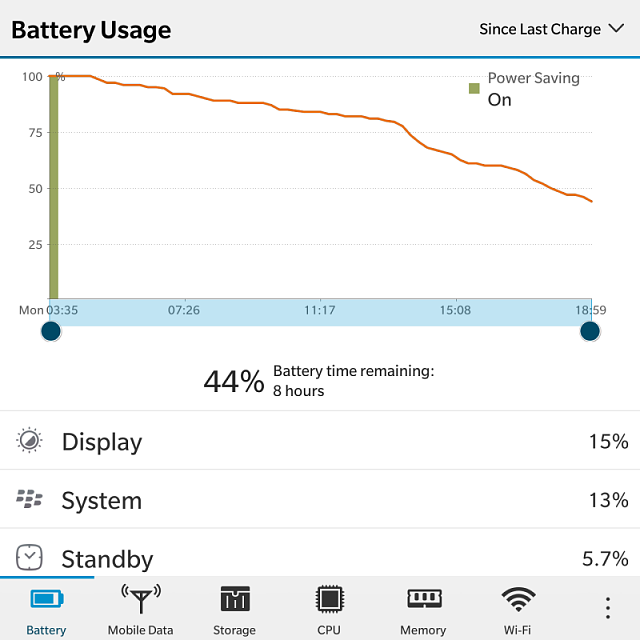 How much is your BlackBerry Passport battery life? Let's compare..-img_20161219_190141.png