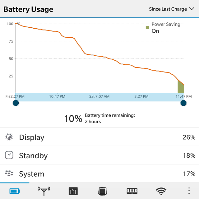 How much is your BlackBerry Passport battery life? Let's compare..-img_20161119_235207.png