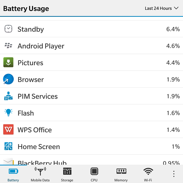How much is your BlackBerry Passport battery life? Let's compare..-img_20161220_211420.png