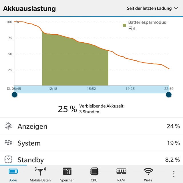How much is your BlackBerry Passport battery life? Let's compare..-img_20161220_230320.png