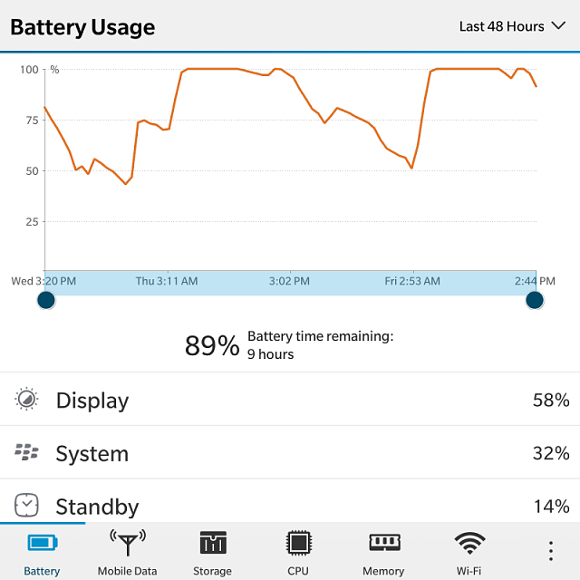 How much is your BlackBerry Passport battery life? Let's compare..-img_20161223_144844.png