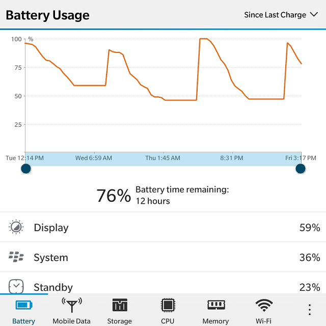 How much is your BlackBerry Passport battery life? Let's compare..-img_20161223_151858.png