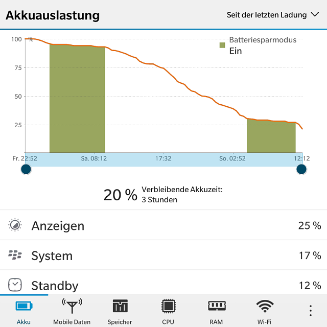 How much is your BlackBerry Passport battery life? Let's compare..-img_20170101_121530.png