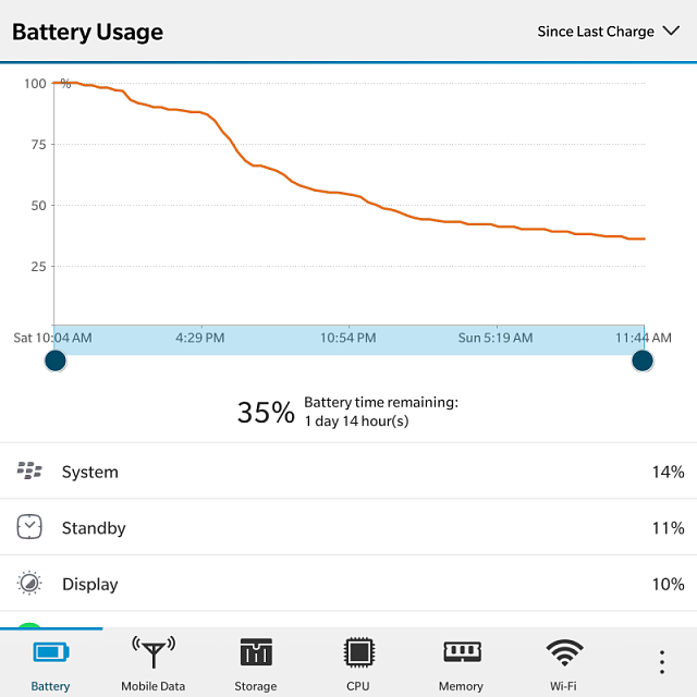 How much is your BlackBerry Passport battery life? Let's compare..-img_20170101_114843.png
