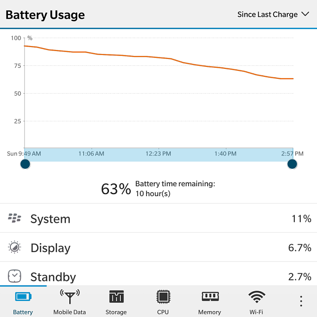 How much is your BlackBerry Passport battery life? Let's compare..-img_20170101_145927.png