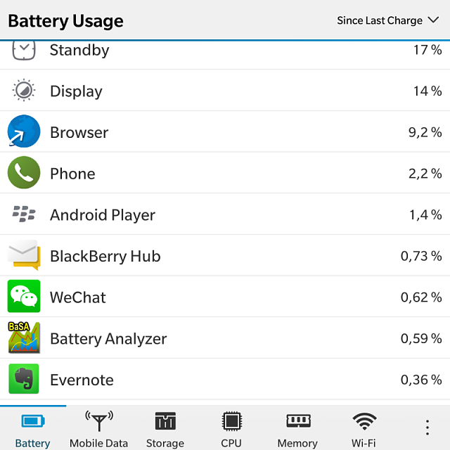 How much is your BlackBerry Passport battery life? Let's compare..-img_20161226_173706.png