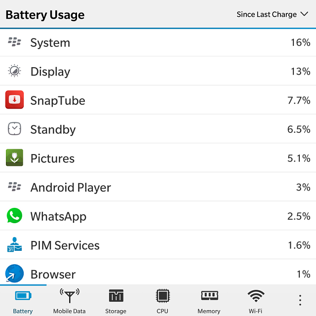 How much is your BlackBerry Passport battery life? Let's compare..-img_20170109_024939.png