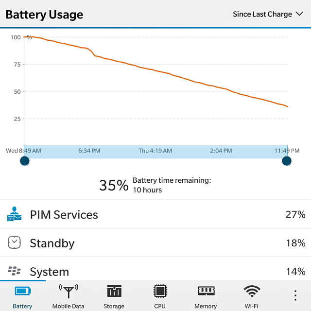 How much is your BlackBerry Passport battery life? Let's compare..-img_20170119_235147.png