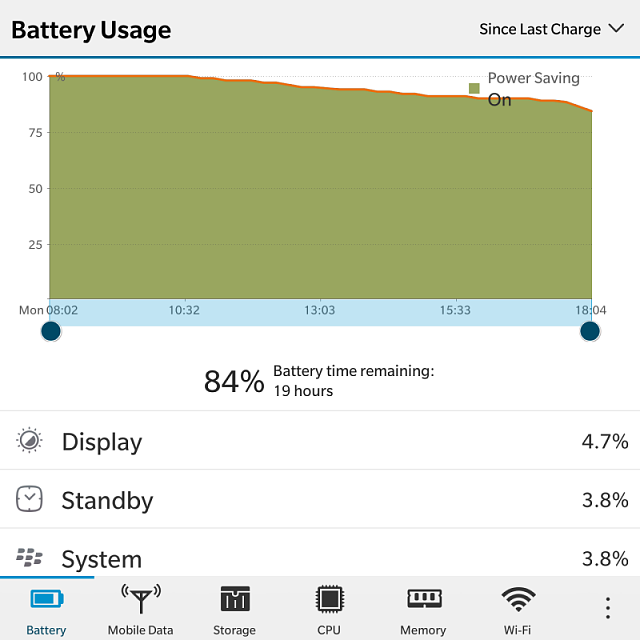 How much is your BlackBerry Passport battery life? Let's compare..-img_20170123_180528.png